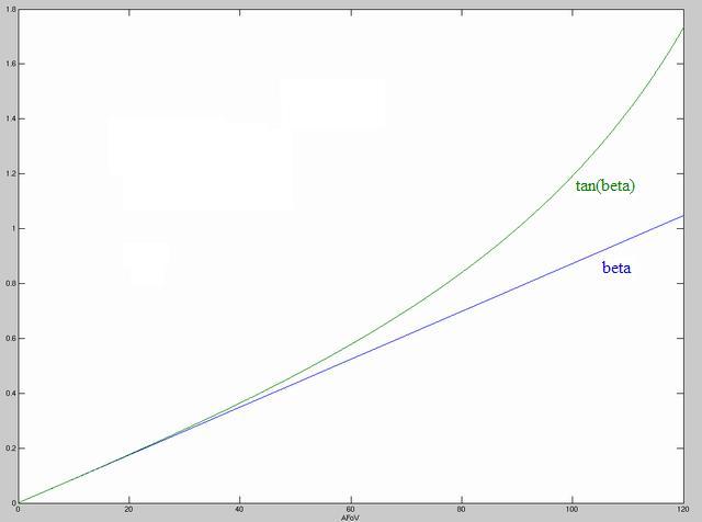 distortion curves.JPG