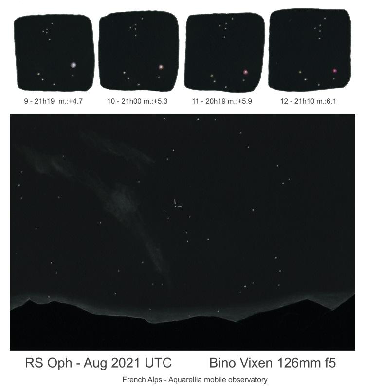 RSOph-20210809-compil_l.jpg