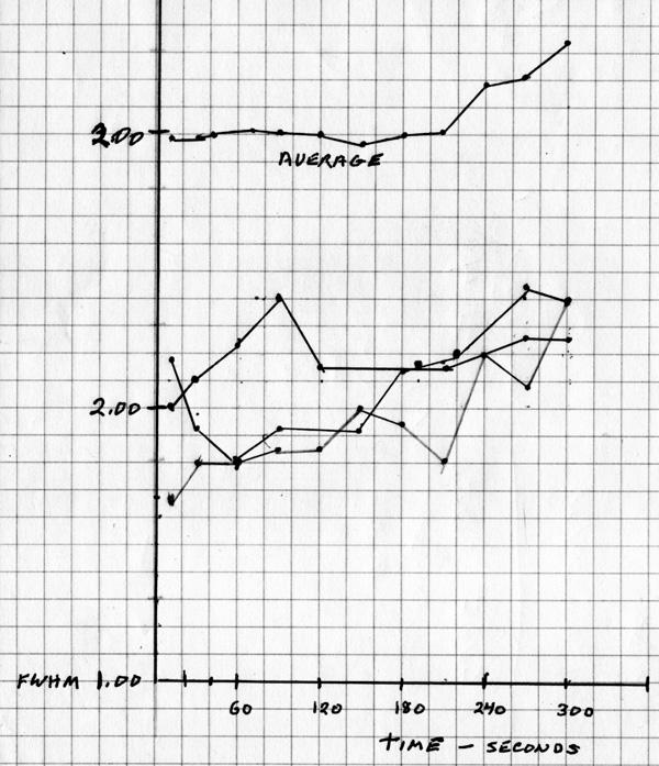 Size Graph.jpg