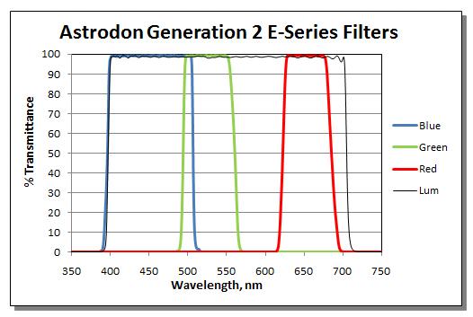 AstrodonG2ESeriesScansforWeb.jpg