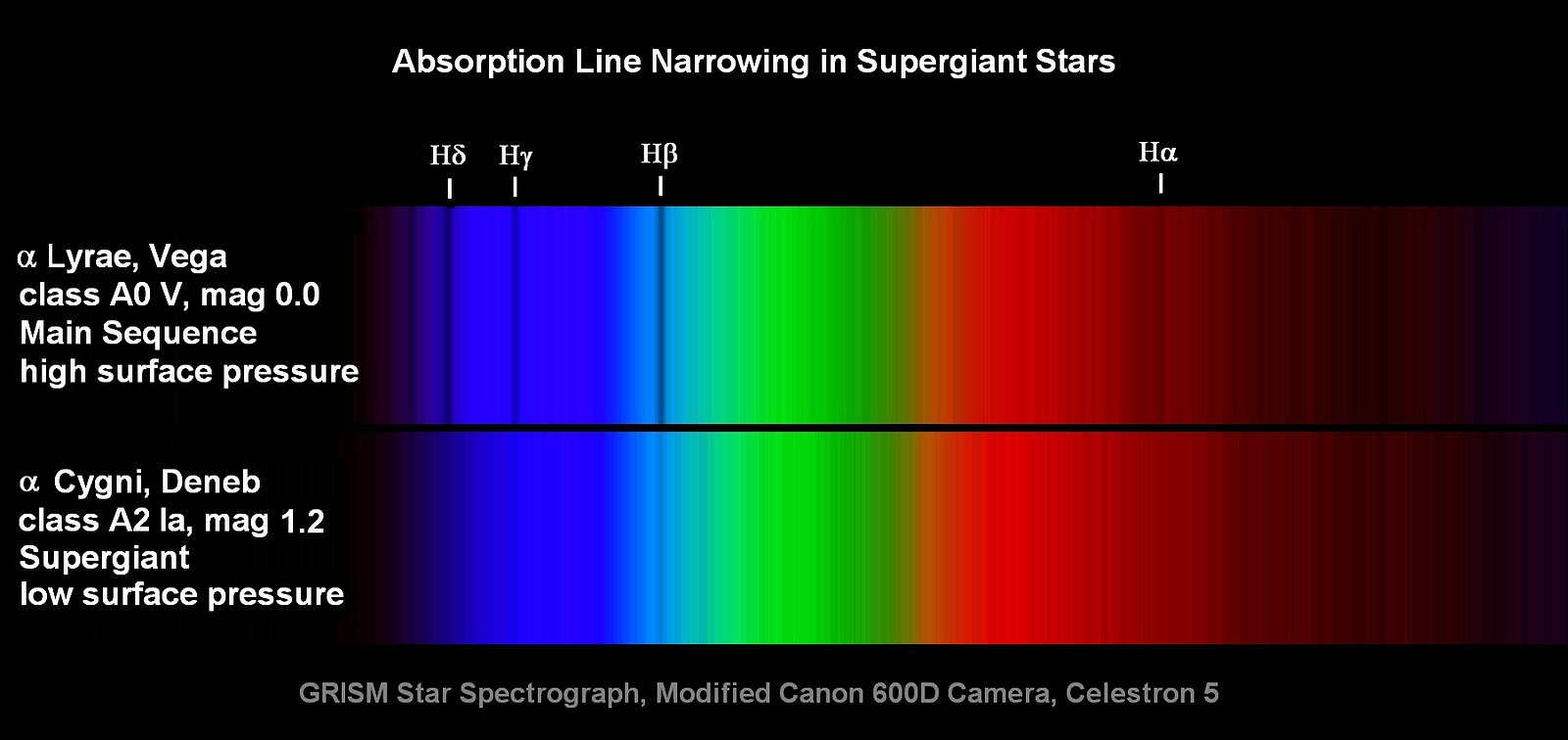 34   Cool Helium Absorption for Helium Absorption Spectrum  111bof