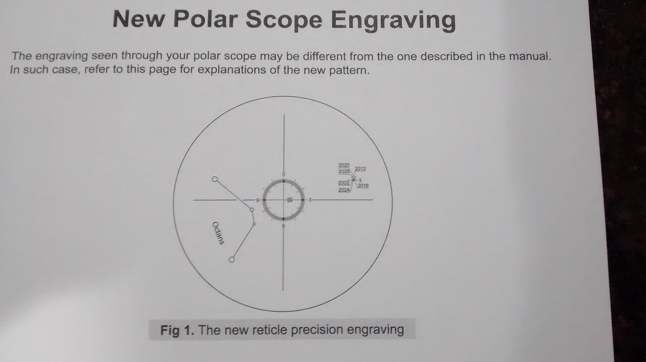 polar alignment with eqmod and the new polar engraving rh cloudynights com SS 8RA 4 British Army