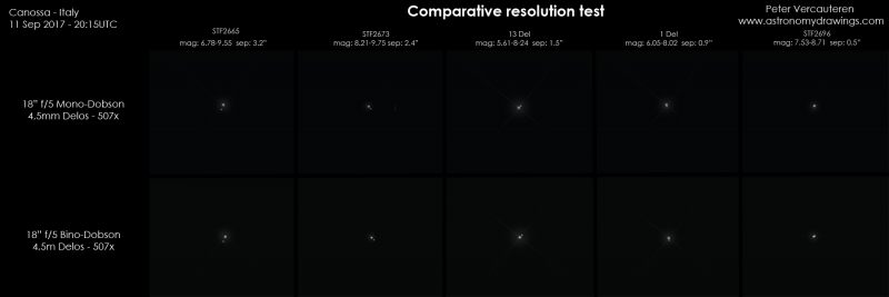 Comparative Resolution Test.png
