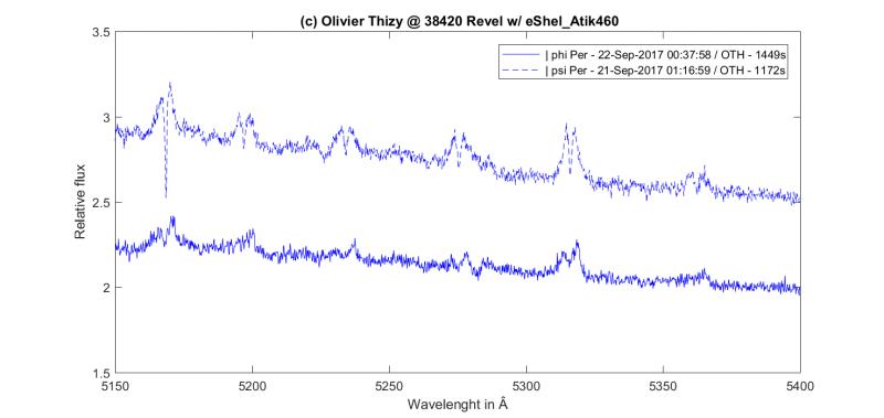graph_phiper_20170922_026_full2.png