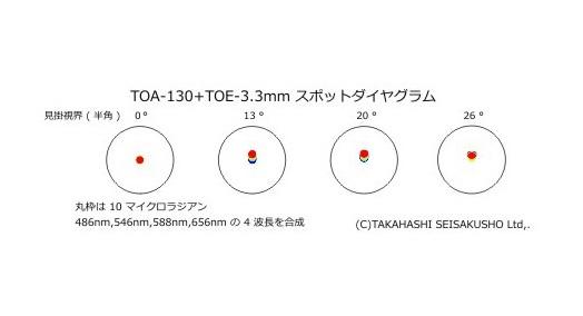 takahashi-toe-25-mm-eyepiece.jpg