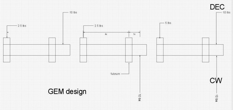 GEMdesign.JPG