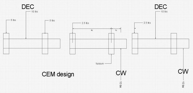 CEMdesign.JPG