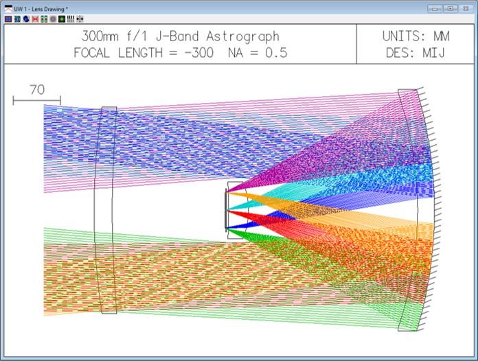 300mm f1 J-band astrograph layout.jpg