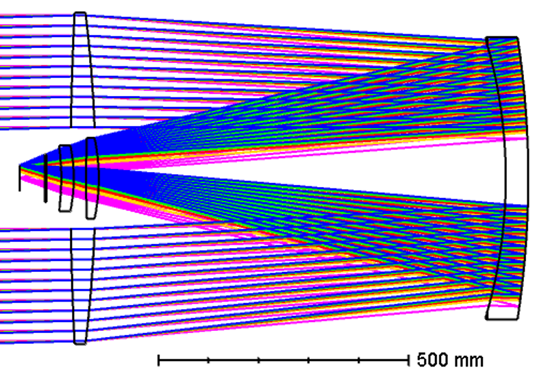 650mm f1_5 Hamiltonian astrograph layout.png