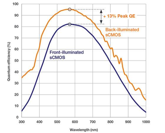 Andor QE curve.jpg