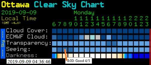 0-Clear Sky Chart.jpg