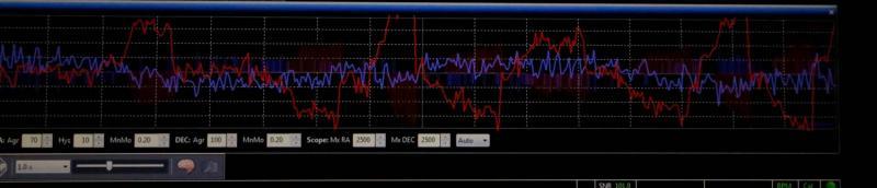 PHD-Graph.jpg