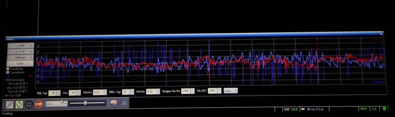 PHD-Graph-2.jpg