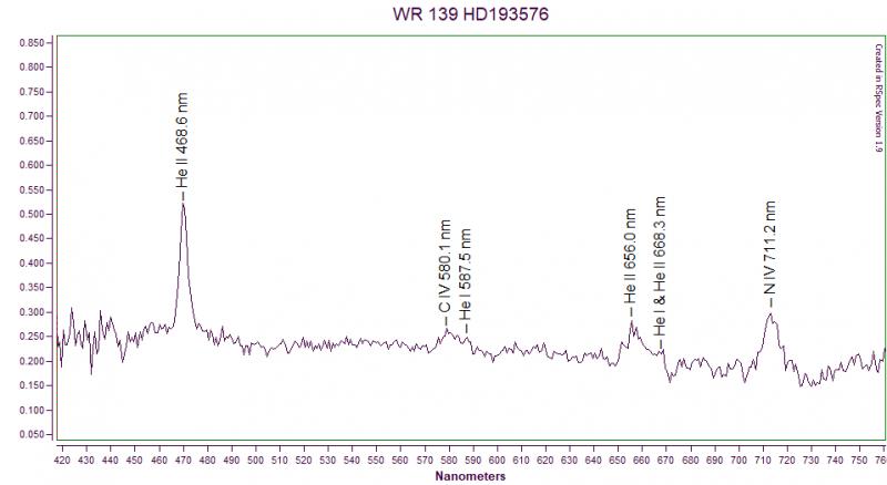 WR 139 HD 193576.png