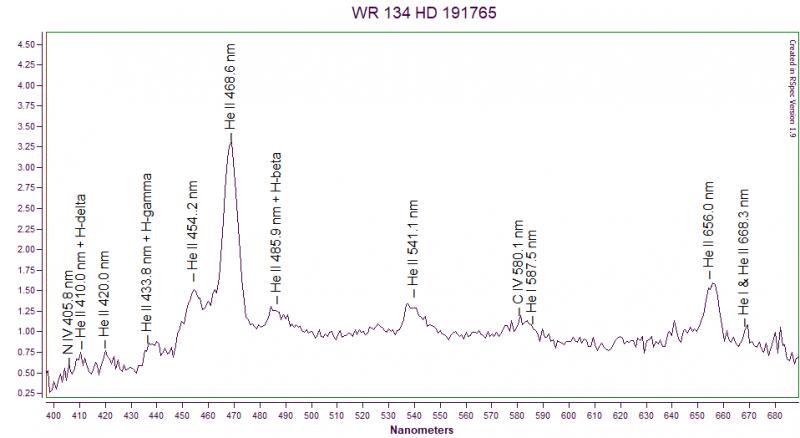 WR 134 HD 191765.png