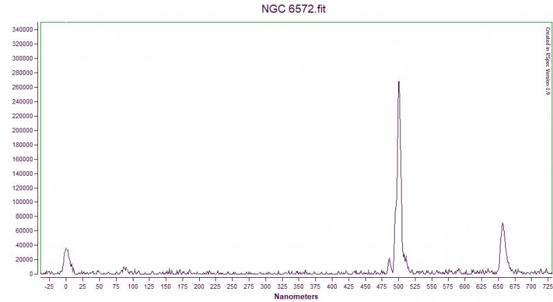 NGC 6572.png
