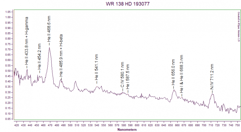 WR 138 HD 193077.png