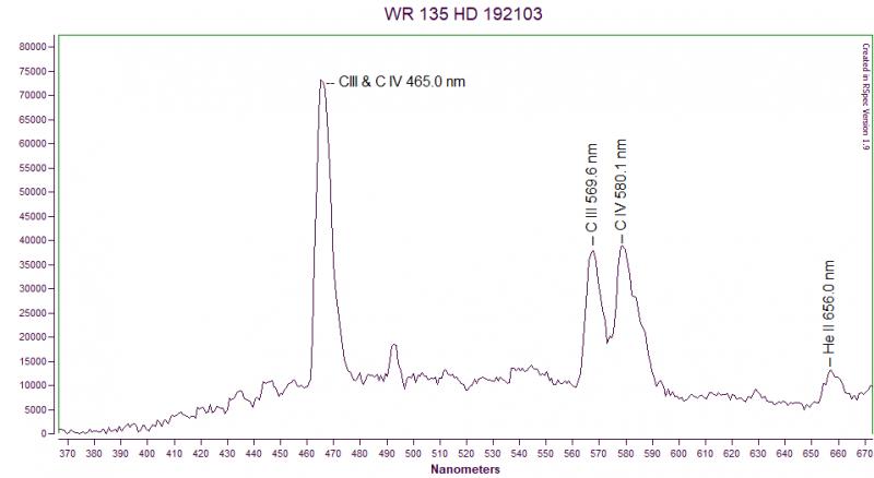 WR 135 HD 192103.png