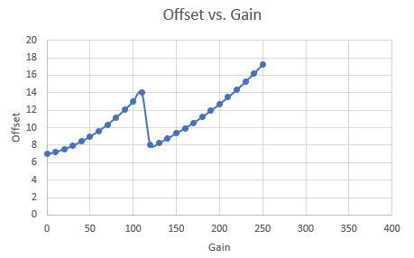 offset.JPG
