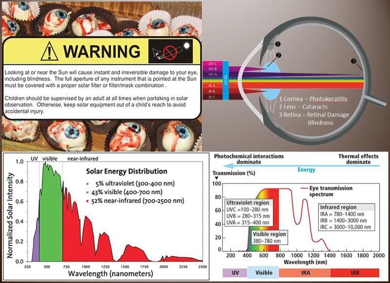 Solar Safety.jpg