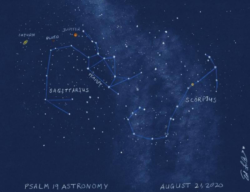 Summer Planets and Sagittarius and Scorpius signed 8x10.jpg