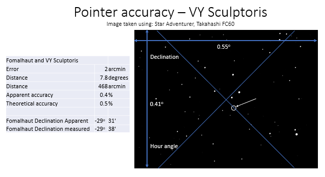 Pointer accuracy VYS.PNG