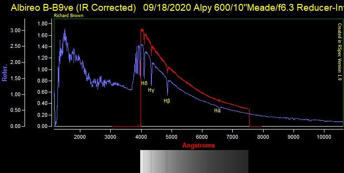 Albireo B_09_18_2020 IR-JPEG.jpg