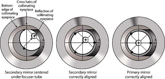 0 - Reflector Collimation Guide 1.jpg