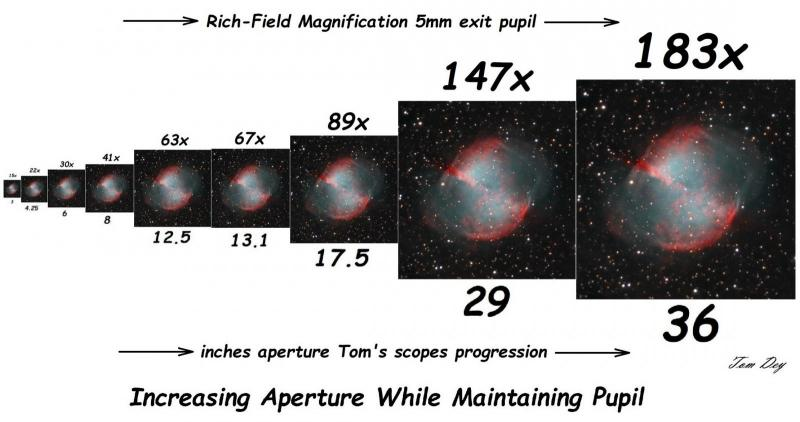 73 The Aperture Advantage Rich Field Invariant Luminance.jpg