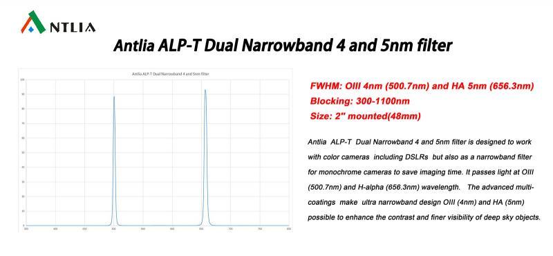 en Antlia ALP-T Dualband filter4 5.jpg
