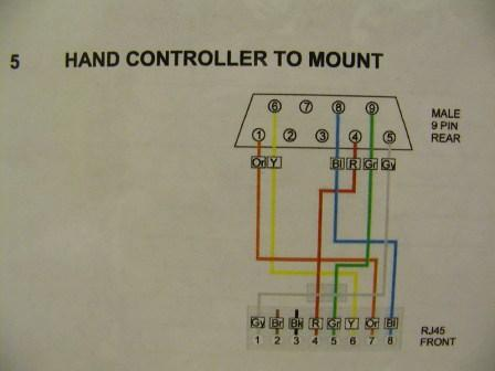 EQ6 Atlas G Hand Controller To Mount Cable Mounts