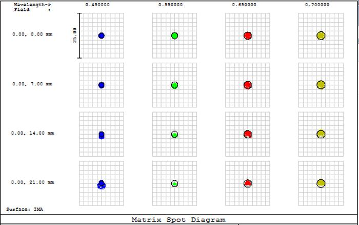 5453560-matrix spots.jpg