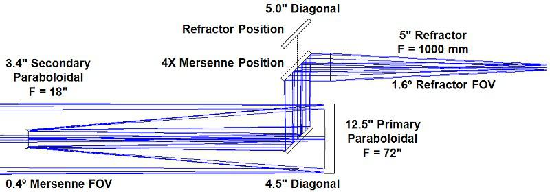 5459897-12_5in 4X Mersenne + 5in 1m EFL refractor.jpg