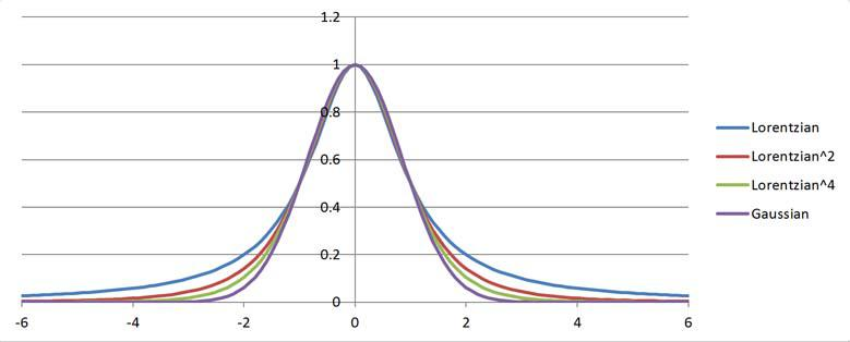 6146510-Compare curves.jpg