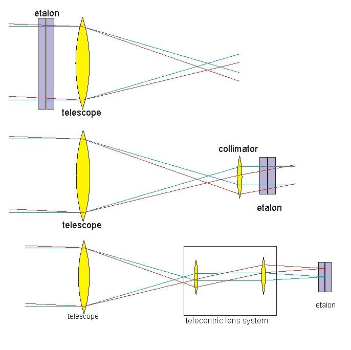 6147799-Filters and angles.jpg
