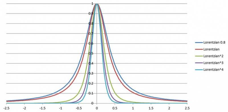 6157066-Compare curves2.jpg