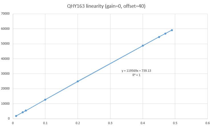 linearity2.jpg