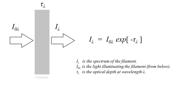 filament spectral analysis fig1 siz.png