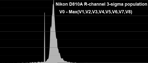 NikonD810A_Rchannel_3sigma.png