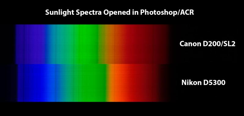 SunlightSpectra.jpg
