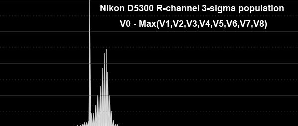 NikonD5300_Rchannel_3sigma.png