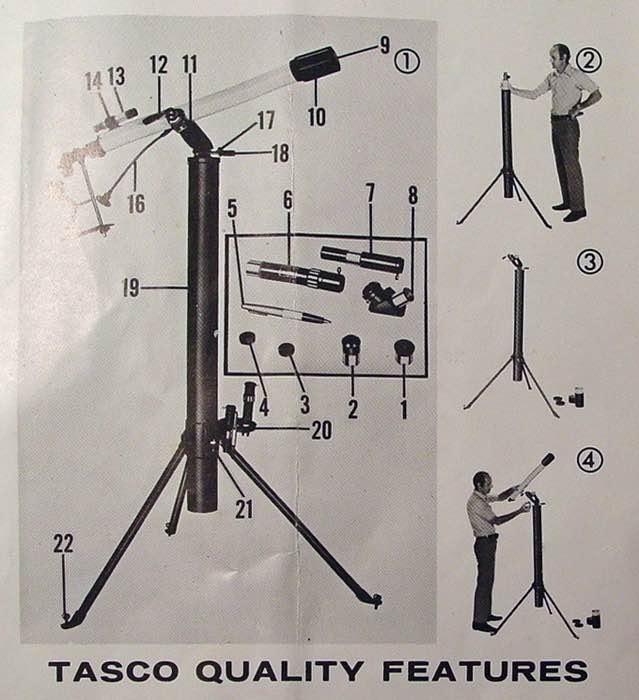 Tasco-19T-Set-up.jpg