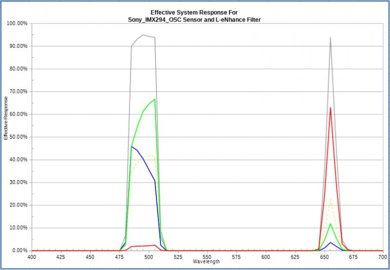 Sensor_Filter_Response.png