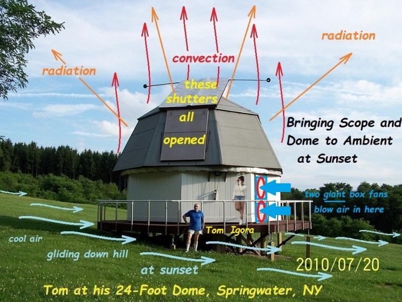132 24-Foot dome Tom and assistant.jpg