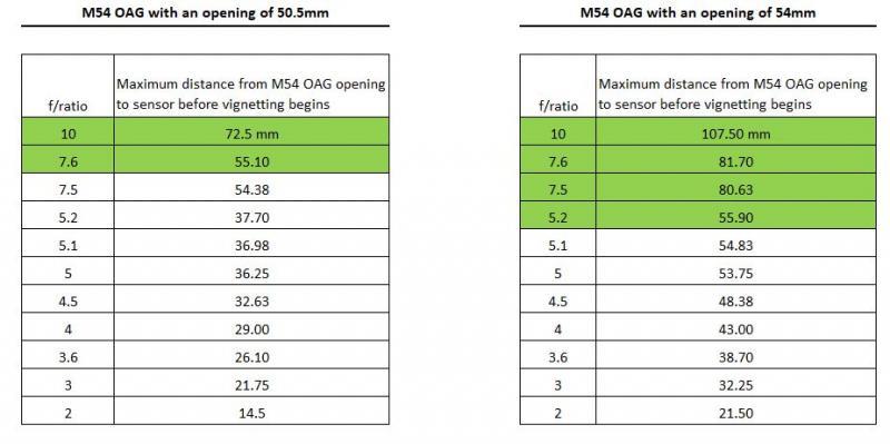 m54 vigentting 2.JPG