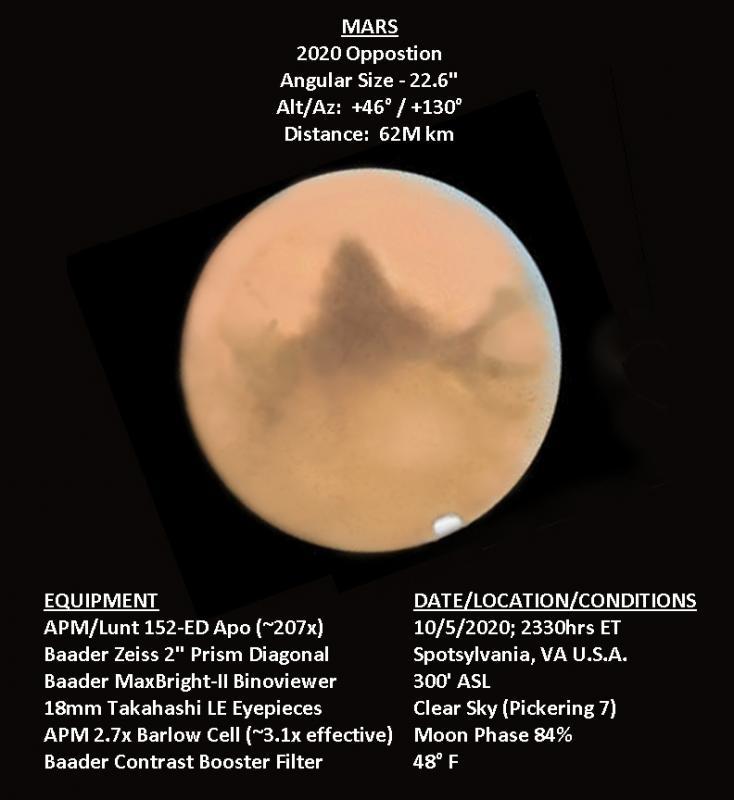 MARS 10-5-2020 2300.jpg