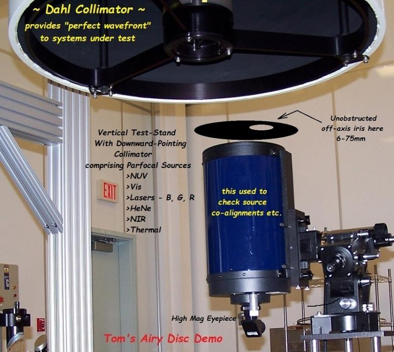 108 80 Lab Dahl Collimator annotated Tom's Parfocal Sources.jpg