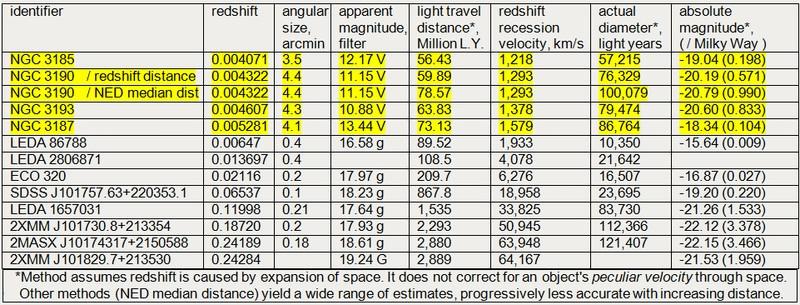 chart ngc3190.jpg