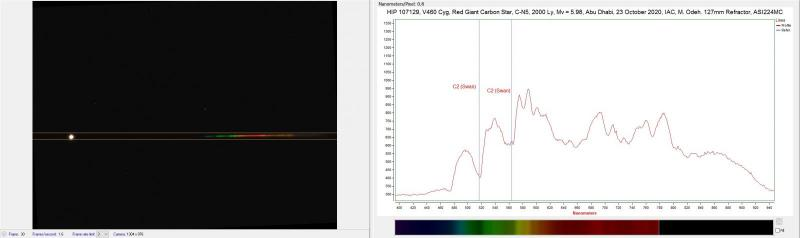 3_HIP 107129_Carbon Star_All.jpg