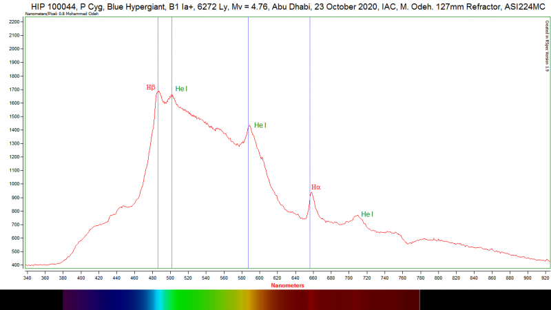 4_HIP 100044 - P Cyg - Blue Hypergiant_Pro.png